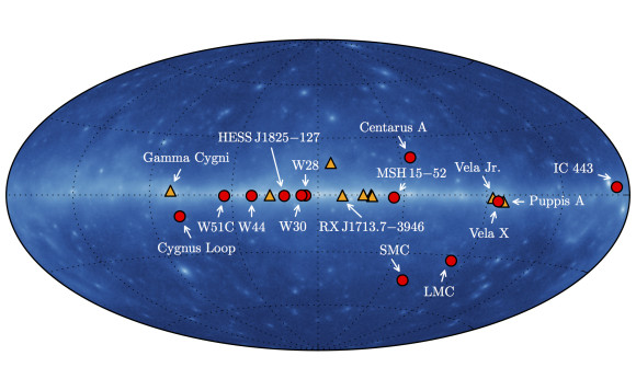 A map of the gamma-ray sky. Overlaid are the 21 spatially-extended sources observed by Fermi. The orange triangles represent new extended sources discovered by the analysis.